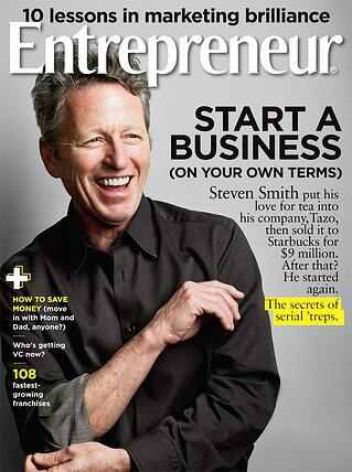 4 Publications to Read and Follow to Keep You Business Savvy and Find Business Opportunities